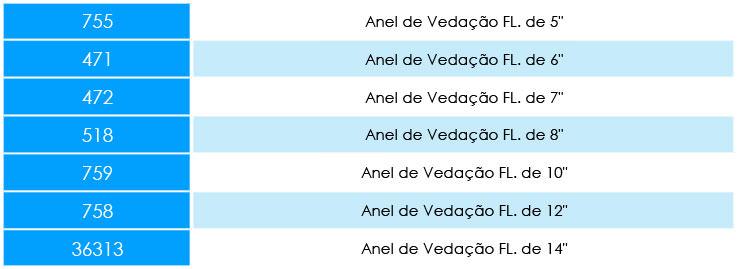 ANEL-DE-VEDAÇÃO-FLANGEADO