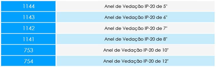 ANEL-DE-VEDAÇÃO-IP-20