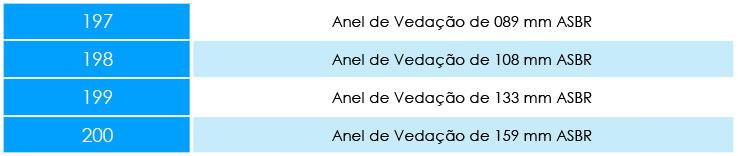 ANEL-DE-VEDAÇÃO