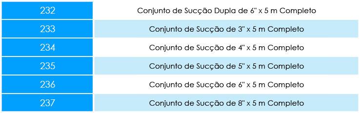 CONJUNTO-DE-SUCÇÃO