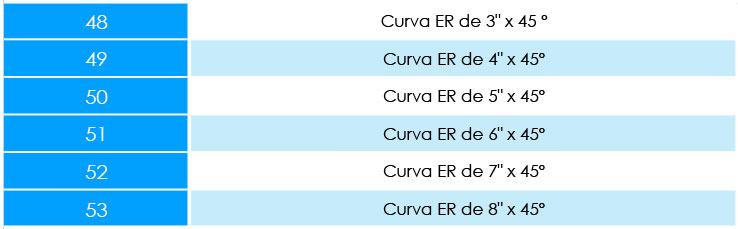 CURVA-45º-ENGATE-RÁPIDO