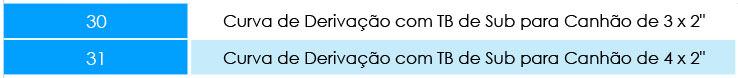 CURVA-DE-DERIVAÇÃO-ENGATE-RAPIDO-COM-TUBO