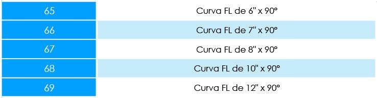 CURVA-FLANGEADA-90º