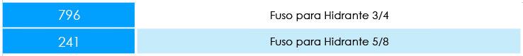 FUSO-PARA-HIDRANTE