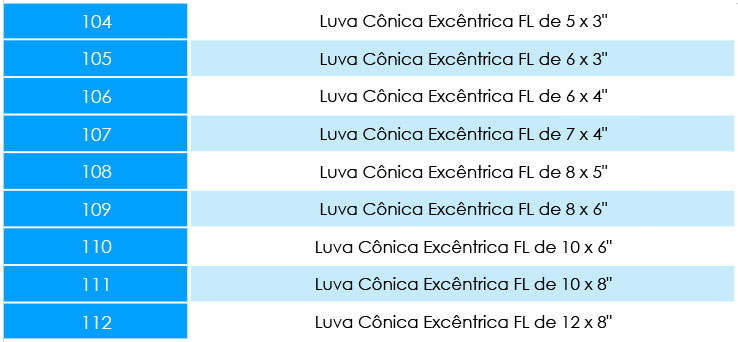 LUVA-CÔNICA-EXCÊNTRICA-FLANGEADA