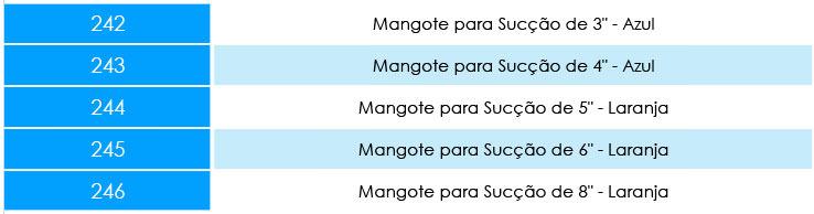 MANGOTE-PARA-SUCÇÃO