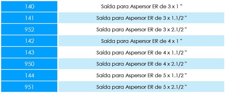SAÍDA-PARA-ASPERSOR-ENGATE-RÁPIDO