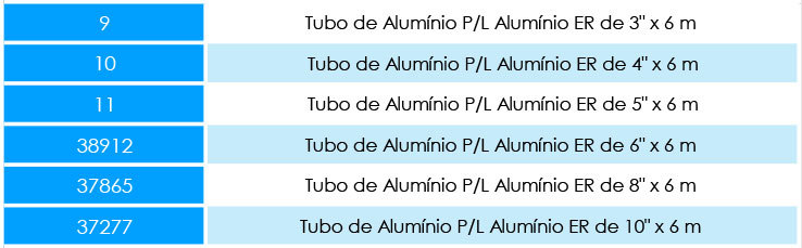 TUBO-EM-ALUMÍNIO-ENGATE-RÁPIDO