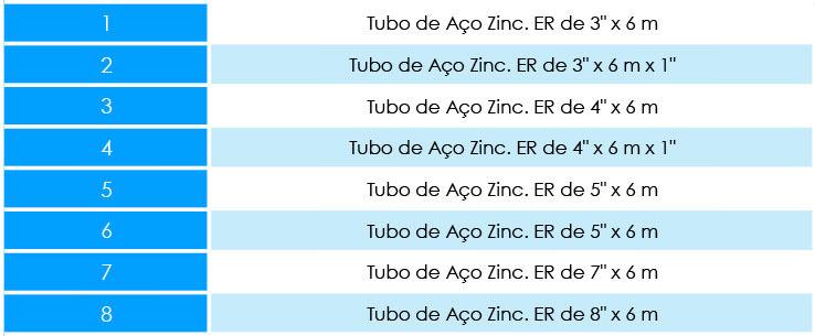 TUBO-ENGATE-RÁPIDO--aço-zincado