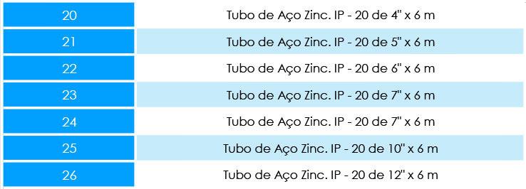 TUBO-IP-20--aço-zincado