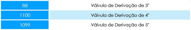 VÁLVULA-DE-DERIVAÇÃO