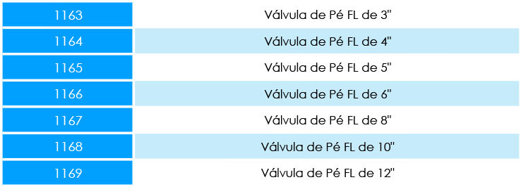 VÁLVULA-DE-PÉ-FLANGEADA