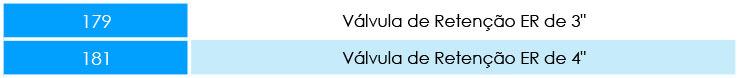 VÁLVULA-DE-RETENÇÃO-ENGATE-RÁPIDO-SIMPLES