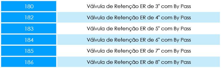 VÁLVULA-DE-RETENÇÃO-ENGATE-RÁPIDO