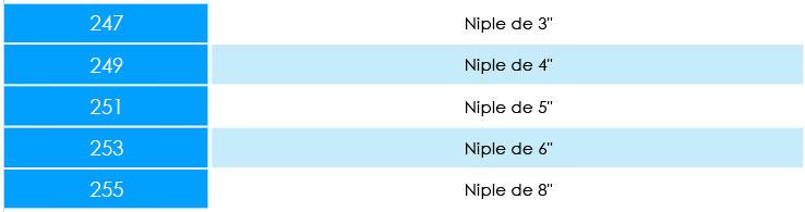 NIPLE-DUPLO