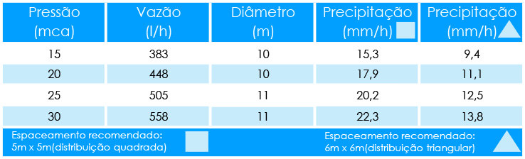 ASPERSOR-P3-ROSCA-EXTERNA
