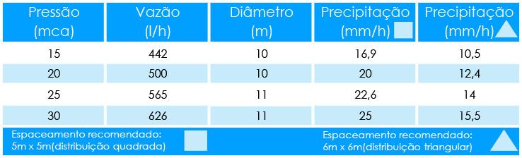ASPERSOR-P3-ROSCA-INTERNA