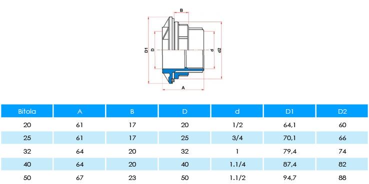 Adaptador-Soldável-com-Anel-para-Caixa-d'Água