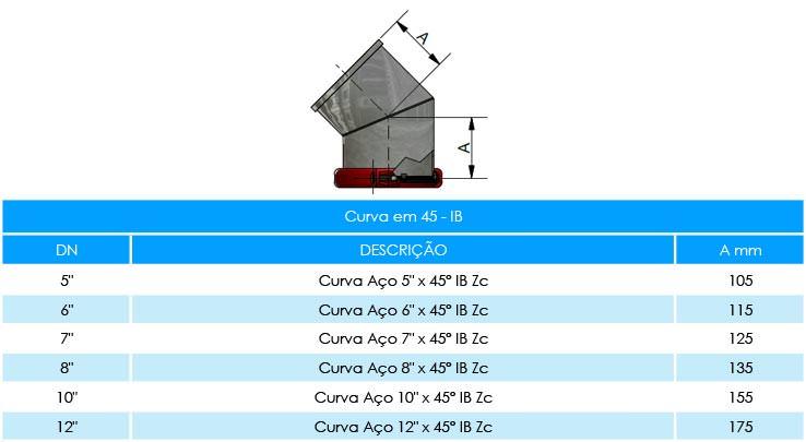 CURVA-EM-45---IB