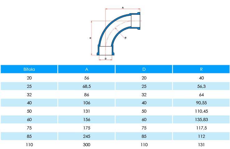 Curva-90º-Soldável