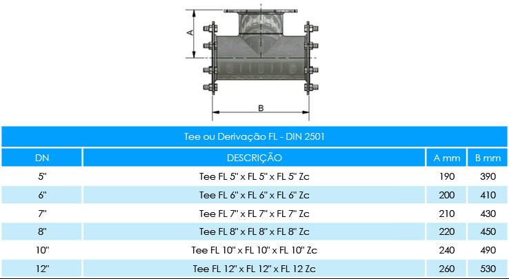 TEE-OU-DERIVACAO-FL---DIN-2501