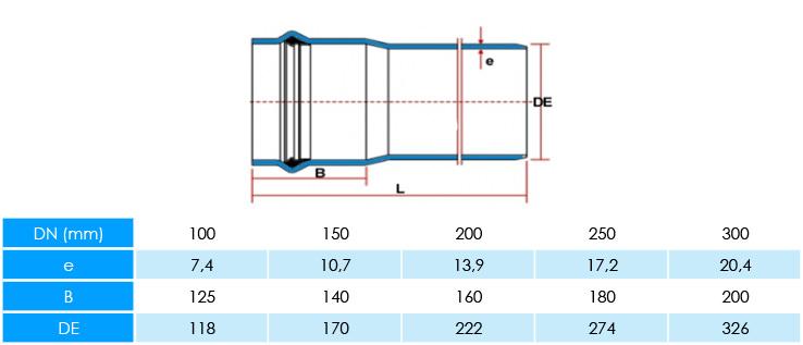 TUBO-DEFOFO-MAIS---JEI-PN-160