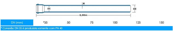 TUBO-PN-40--60--80--125-LF-JS