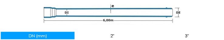 Tubo-Irrigação-ENGATE-ROSCA