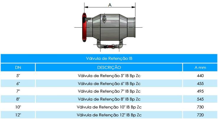 VALVULA-DE-RETENCAO-IB